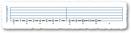 Know Your Fretboard - Page 2
