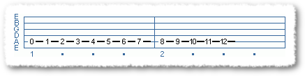 Know Your Fretboard - Page 3