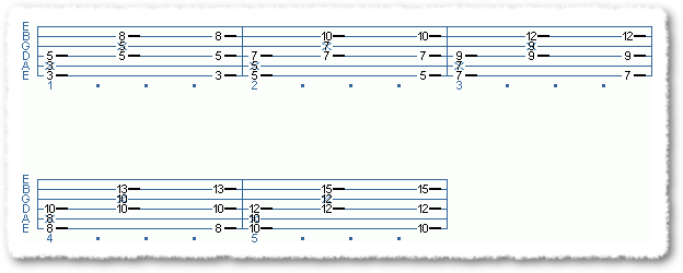 Know Your Fretboard - Page 5