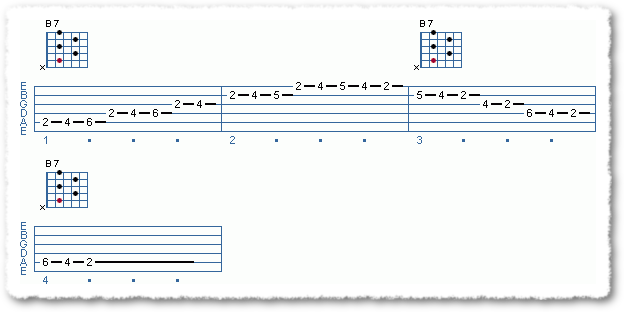 Use the B7 Chord and B Mixolydian Scale