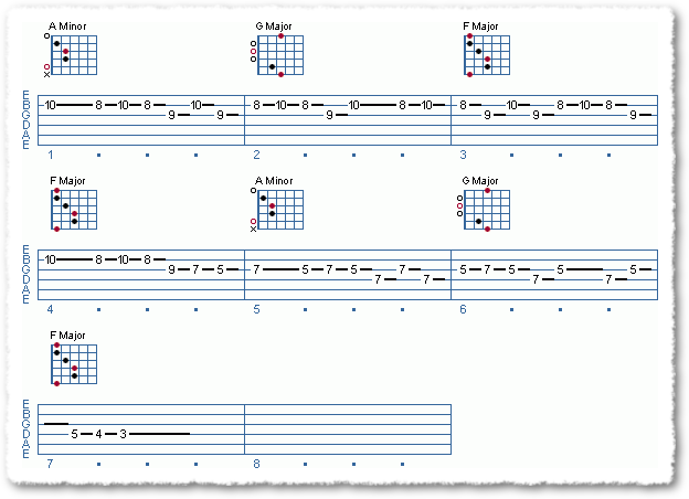 Jimmy Page Style Licks - Page 2
