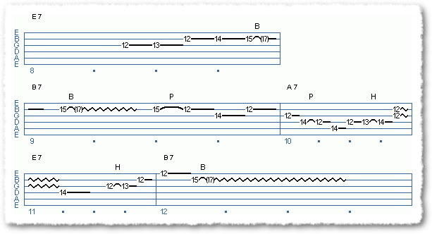 Jimmy Page Style Licks - Page 4
