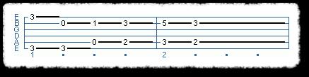Easy Harmony Intro