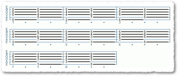 Main Sequence from Basic Chord Forms and Voice Leading