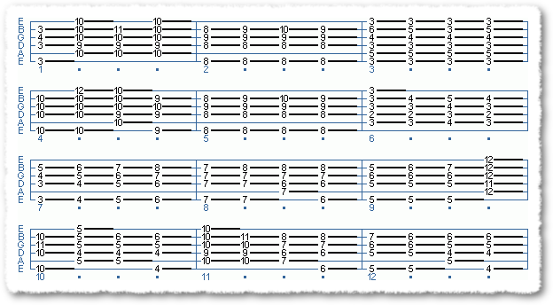 Main Sequence from Jazz Chord Exercise