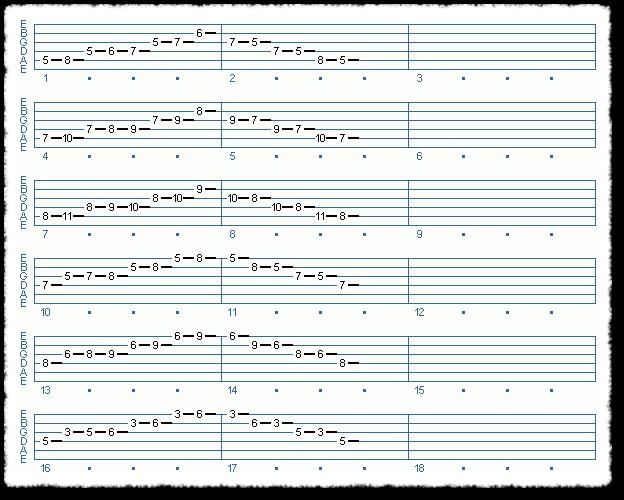 Main Sequence from Jazzing Minor Pentatonics - Page 3