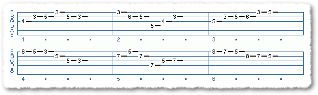 Main Sequence from Soloing Over A Jazz Blues - Page 3