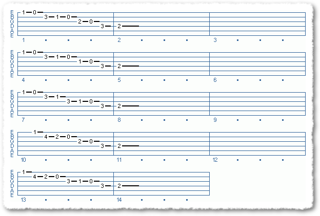 Main Sequence from All The Chords You Know - Page 4