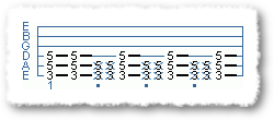Main Sequence from A Classic Metal Power Chord Riff