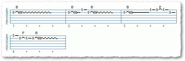 Main Sequence from Getting a Grip on Bends