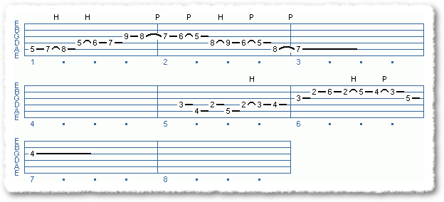 Main Sequence from Different II-V-I Licks