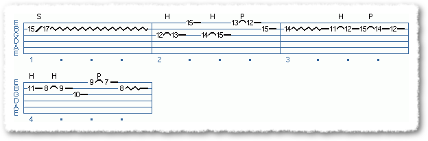 Main Sequence from Diminished Licks Over an E7 Groove