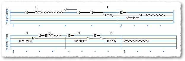 Main Sequence from Jimi Hendrix Type Licks