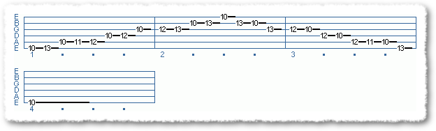 Main Sequence from Using the Blues Scale on a Minor 9 Chord