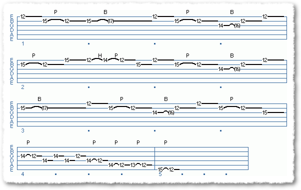 Main Sequence from Stevie Ray Vaughan Type Licks I