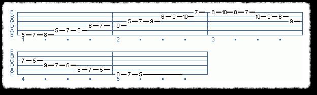 Main Sequence from Harmonic Minor Scale Basics