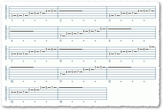 Main Sequence from Modes of the Major Scale