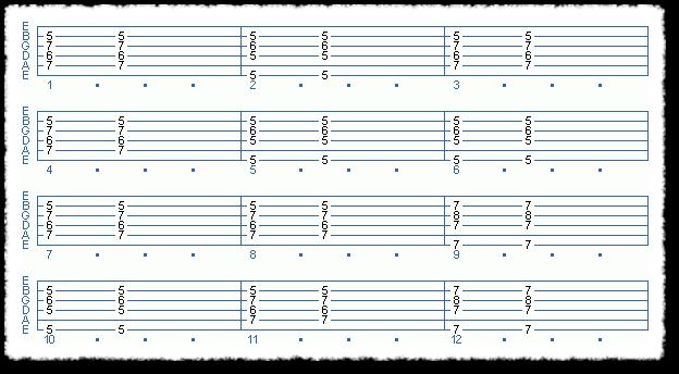 Main Sequence from Blues Rhythm Guitar II