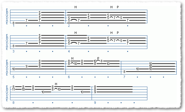 Main Sequence from Bluesy Rhythm Fills and Licks