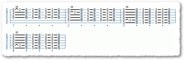 Main Sequence from Adding Hammer-Ons to Your Strumming - Page 5