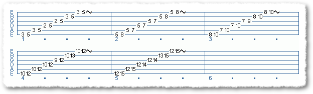 Main Sequence from Essential Metal Soloing