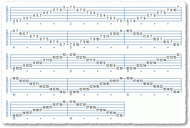 Main Sequence from Essential Metal Soloing - Page 3