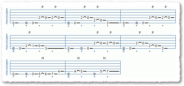 Main Sequence from Put Some Funk in Your Riffs