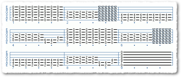 Main Sequence from Power Chord Basics I - Page 3