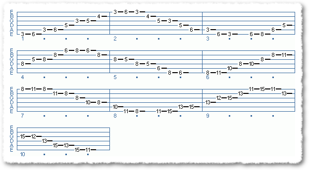 Main Sequence from Shed Those Minor 7 Arpeggios