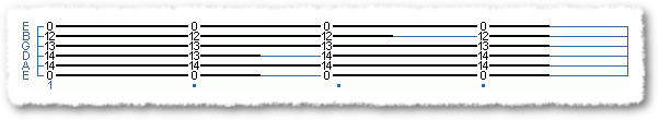 Main Sequence from Open voice chord progression