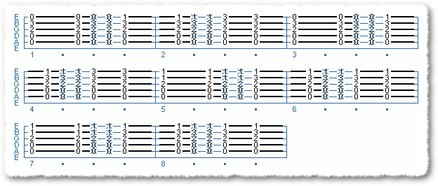 Main Sequence from Common Minor Chord Variations - Page 3