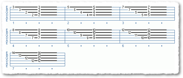 Main Sequence from Chord Soloing Using 4ths