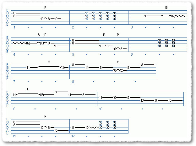 Main Sequence from Stevie Ray Vaughan Type Licks II