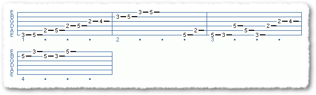 Main Sequence from Applying The Pentatonic Scale - Page 7