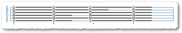 2nd Sequence from Open voice chord progression
