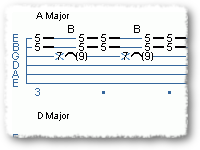 Minor Pentatonic Scales: Major Fun