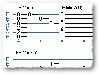E Minor Progression