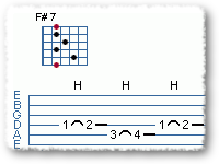 The F#7b5 Chord and F# Lydian b7 Scale