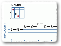C Major/B Alt Vamp