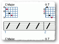 Basic Chord Substitution