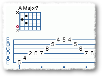 Sweeping 7th Chords