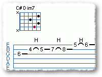 Using the Dim7 Chord and Scale