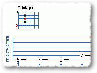 Fast + Easy Blues Scale (part Two)