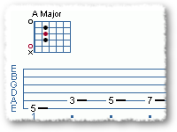 Fast + Easy Blues Scale (part three)