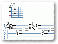 Pedal Steel Simulator Licks
