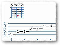 Modal Arpeggiated Patterns