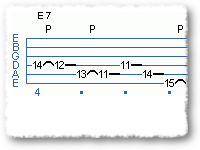 Diminished Licks Over an E7 Groove