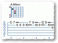 Vinnie Moore Type Licks