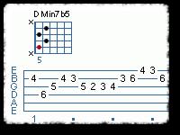 Etude In C Harmonic Minor Scale