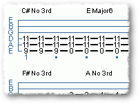 Open-String Power Chords